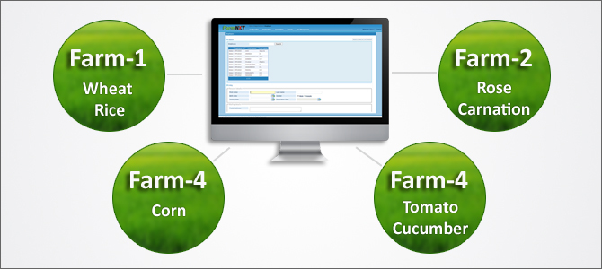 Farm register, Farm track, Manage multiple farms.