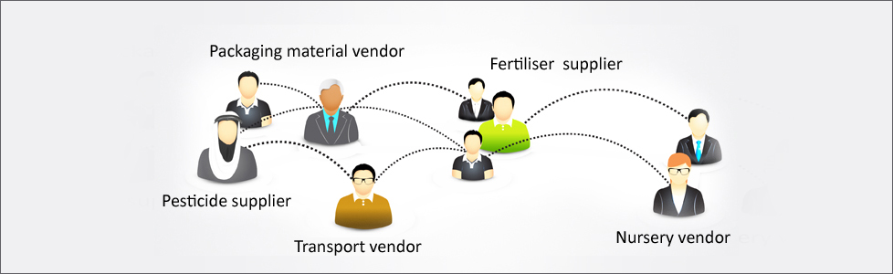 Manage vendors , farmNXT